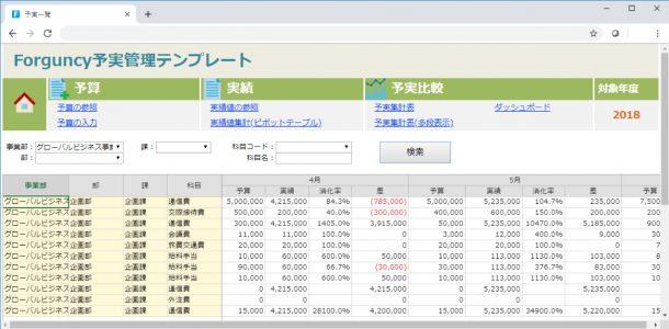 予実管理システム画面イメージ